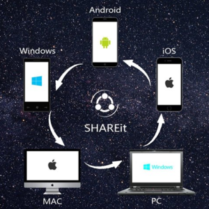 SHAREit download for PC.